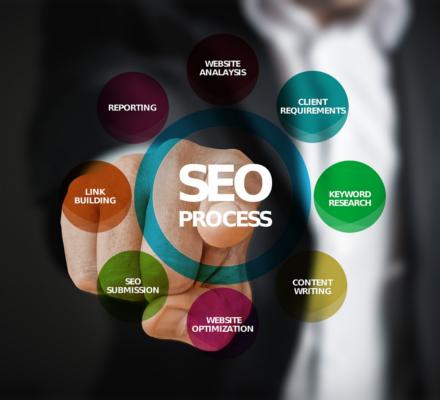 website optimization seo services process